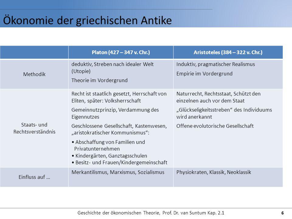 Ökonomie der griechischen Antike Geschichte der ökonomischen Theorie, Prof. Dr. van Suntum Kap. 2.1 6 Platon (427 – 347 v. Chr.)Aristoteles (384 – 322