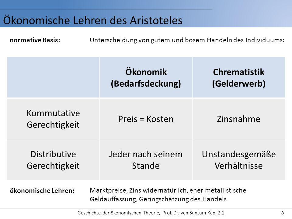 Ökonomische Lehren des Aristoteles Geschichte der ökonomischen Theorie, Prof. Dr. van Suntum Kap. 2.1 8 normative Basis: ökonomische Lehren: Untersche