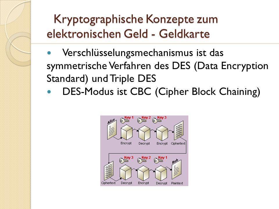 Kryptographische Konzepte zum elektronischen Geld - Geldkarte Kryptographische Konzepte zum elektronischen Geld - Geldkarte Verschlüsselungsmechanismu