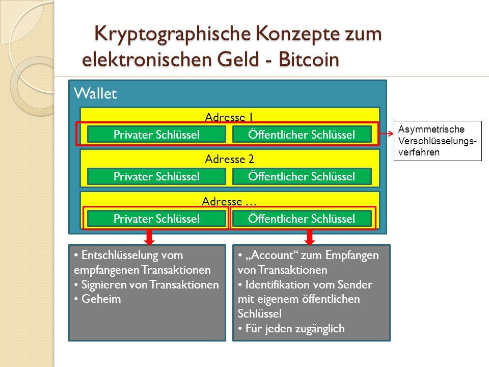 Kryptographische Konzepte zum elektronischen Geld - Bitcoin Kryptographische Konzepte zum elektronischen Geld - Bitcoin Wallet Adresse 1 Privater Schl