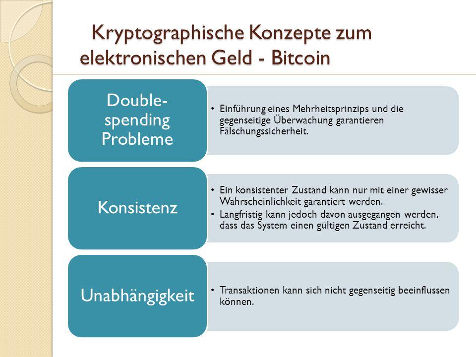 Kryptographische Konzepte zum elektronischen Geld - Bitcoin Kryptographische Konzepte zum elektronischen Geld - Bitcoin Einführung eines Mehrheitsprin