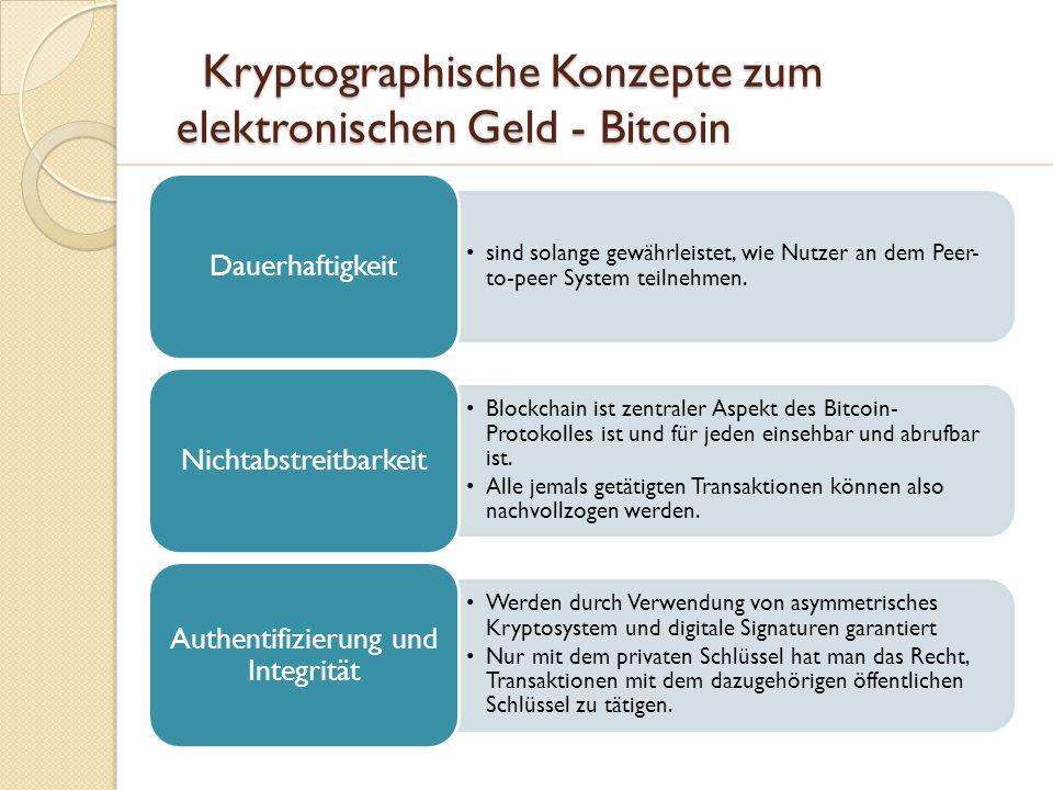 Kryptographische Konzepte zum elektronischen Geld - Bitcoin Kryptographische Konzepte zum elektronischen Geld - Bitcoin sind solange gewährleistet, wi