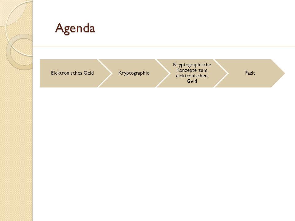 Agenda Agenda Elektronisches GeldKryptographie Kryptographische Konzepte zum elektronischen Geld Fazit
