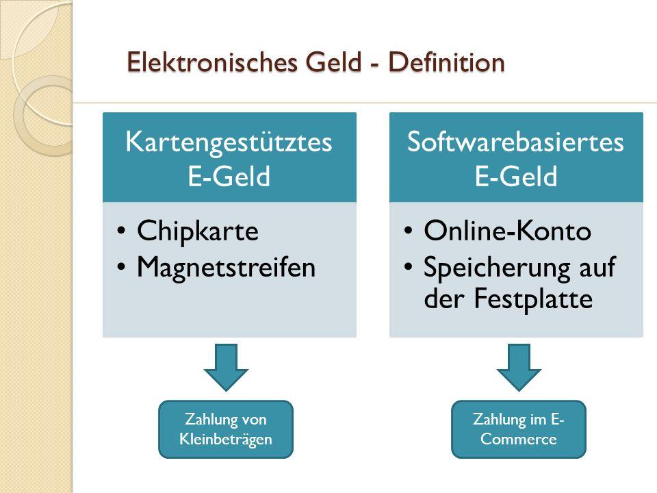 Elektronisches Geld - Definition Elektronisches Geld - Definition Kartengestütztes E-Geld Chipkarte Magnetstreifen Softwarebasiertes E-Geld Online-Kon