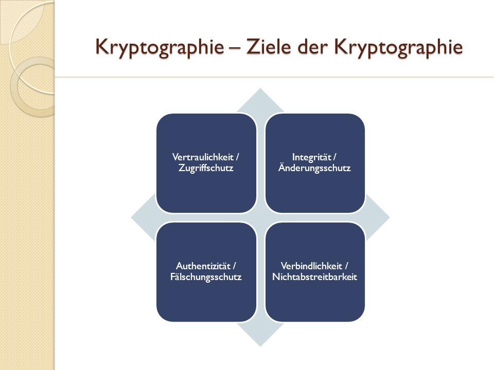 Kryptographie – Ziele der Kryptographie Kryptographie – Ziele der Kryptographie Vertraulichkeit / Zugriffschutz Integrität / Änderungsschutz Authentiz