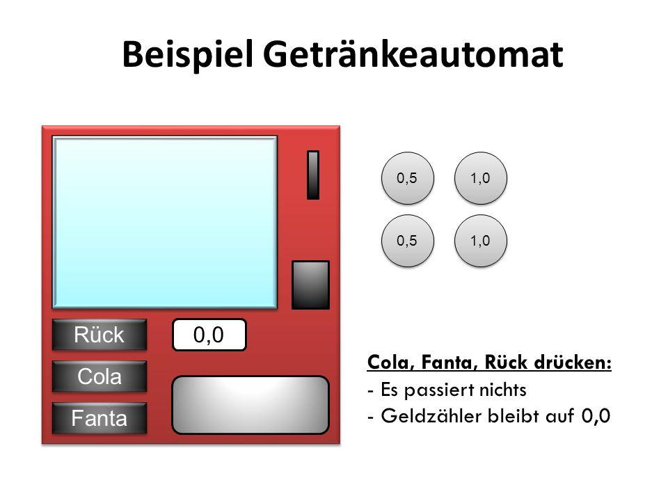 Beispiel Getränkeautomat Cola Fanta Rück 0,5 1,0 1,50,50,0 Cola, Fanta, Rück drücken: - Es passiert nichts - Geldzähler bleibt auf 0,0