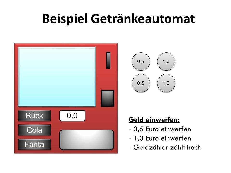 Beispiel Getränkeautomat Cola Fanta Rück 0,5 1,0 1,50,50,0 Geld einwerfen: - 0,5 Euro einwerfen - 1,0 Euro einwerfen - Geldzähler zählt hoch