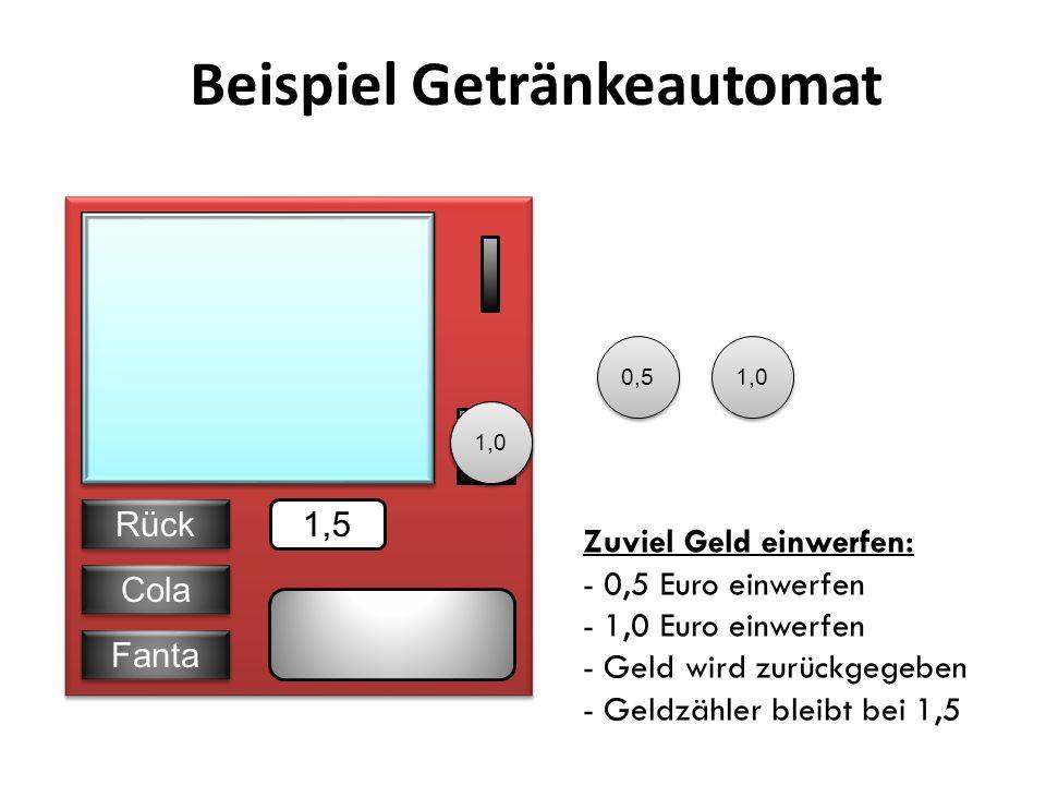 Beispiel Getränkeautomat Cola Fanta Rück 0,5 1,0 Rück-Taste drücken: -Das eingeworfene Geld wird zurückgegeben - Geldzähler auf 0,0 0,5 1,0 0,01,5