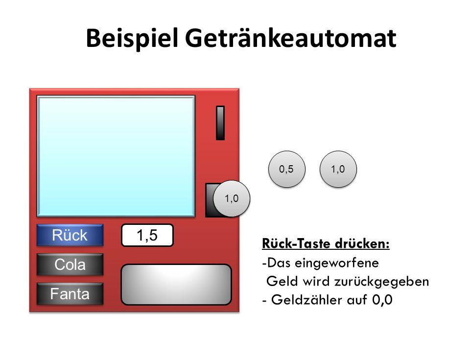 Beispiel Getränkeautomat Cola Fanta Rück 0,5 1,0 Cola-Taste drücken: - Cola wird ausgeworfen - Geldzähler auf 0,0 0,01,5