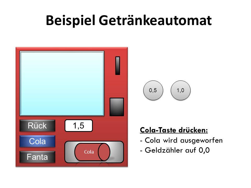 Beispiel Getränkeautomat Cola Fanta Rück 0,5 1,0 Fanta-Taste drücken: - Fanta wird ausgeworfen - Geldzähler auf 0,0 0,01,5