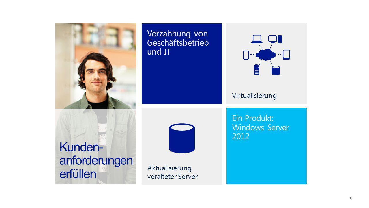 Aktualisierung veralteter Server Virtualisierung Verzahnung von Geschäftsbetrieb und IT Kunden- anforderungen erfüllen 10