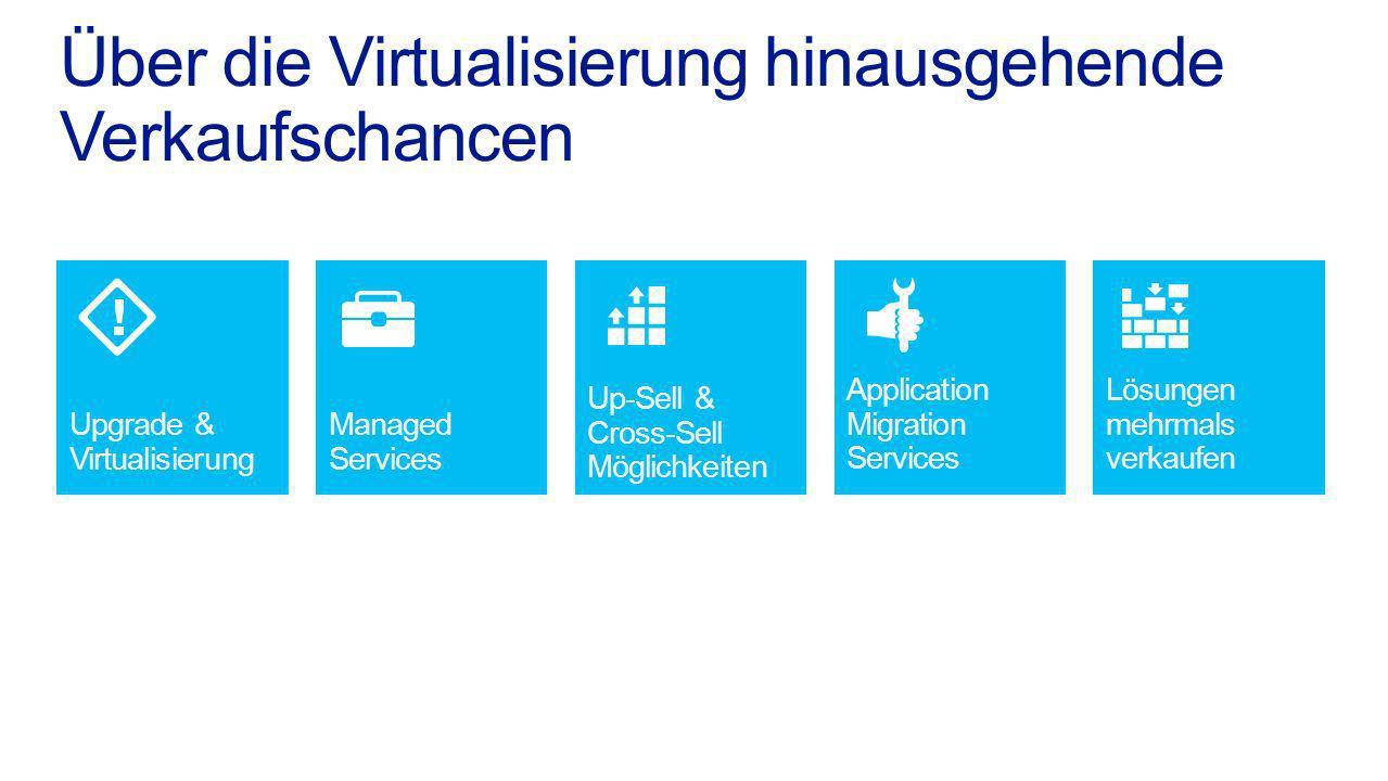 Über die Virtualisierung hinausgehende Verkaufschancen Upgrade & Virtualisierung Managed Services Up-Sell & Cross-Sell Möglichkeiten Application Migra