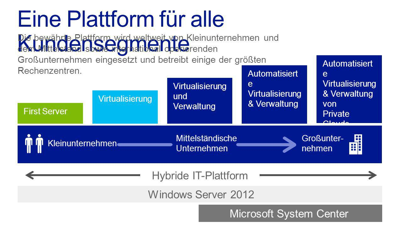 Eine Plattform für alle Kundensegmente Automatisiert e Virtualisierung & Verwaltung Virtualisierung und Verwaltung Windows Server 2012 Hybride IT-Plat