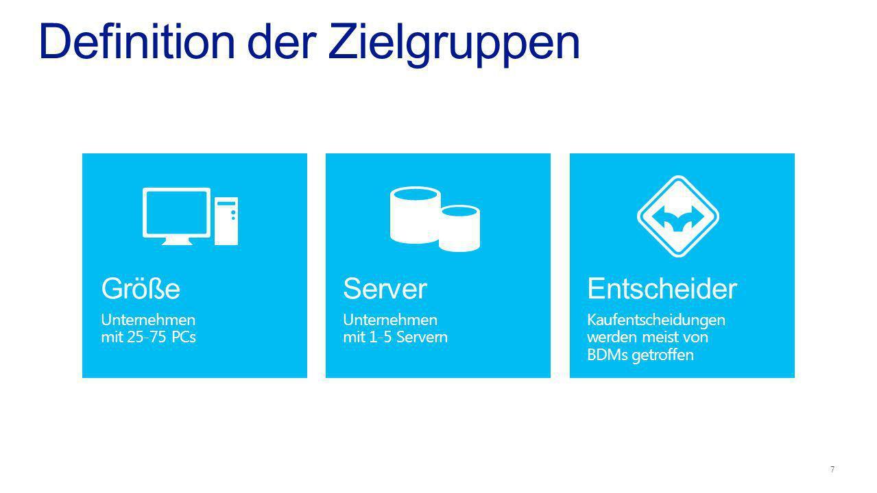 Definition der Zielgruppen Größe Unternehmen mit 25-75 PCs Server Unternehmen mit 1-5 Servern Entscheider Kaufentscheidungen werden meist von BDMs get