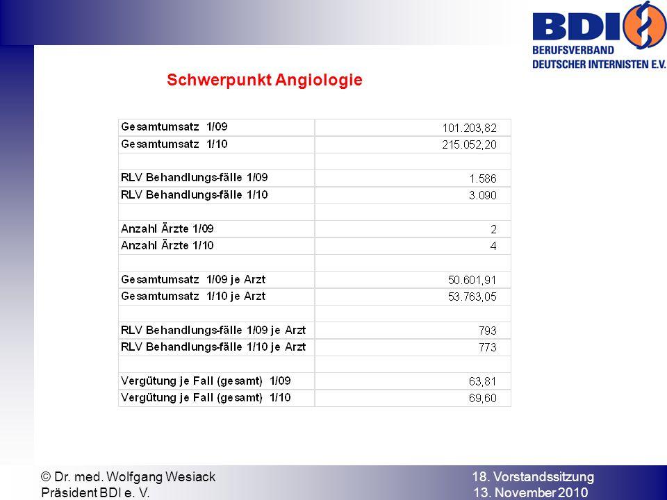 © Dr. med. Wolfgang Wesiack 18. Vorstandssitzung Präsident BDI e. V. 13. November 2010 Schwerpunkt Angiologie