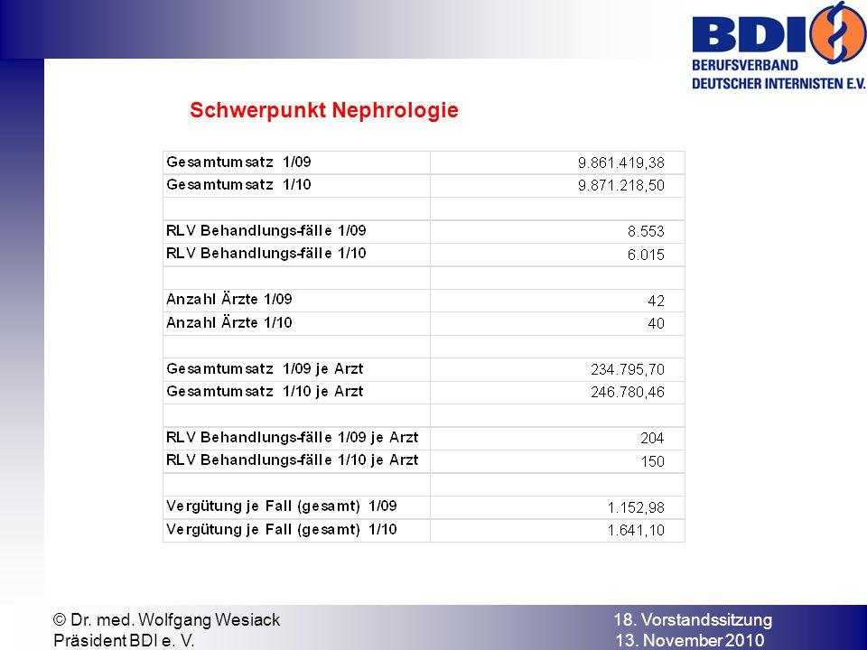 © Dr. med. Wolfgang Wesiack 18. Vorstandssitzung Präsident BDI e. V. 13. November 2010 Schwerpunkt Nephrologie