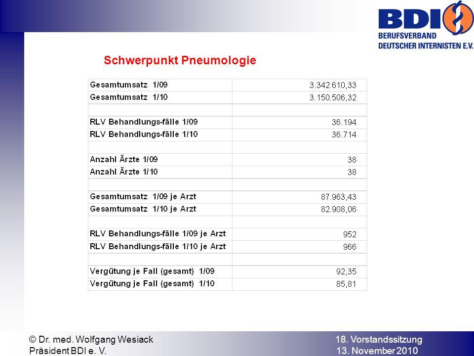 © Dr. med. Wolfgang Wesiack 18. Vorstandssitzung Präsident BDI e. V. 13. November 2010 Schwerpunkt Pneumologie
