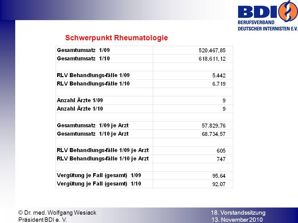 © Dr. med. Wolfgang Wesiack 18. Vorstandssitzung Präsident BDI e. V. 13. November 2010 Schwerpunkt Rheumatologie