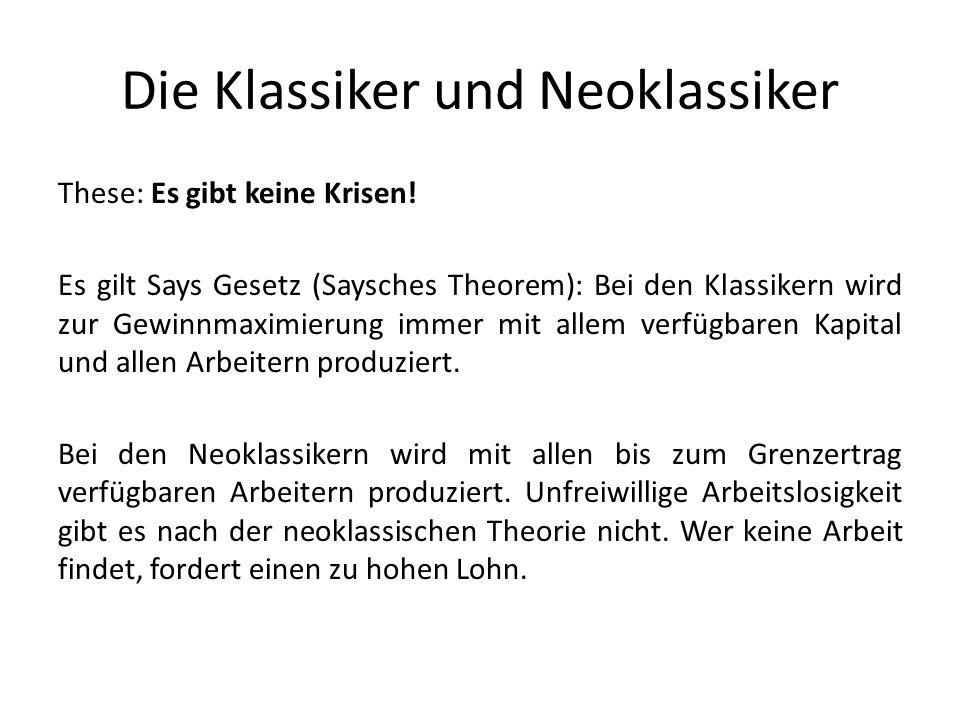Die Klassiker und Neoklassiker These: Es gibt keine Krisen.