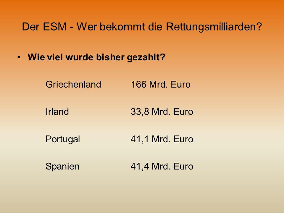 Der ESM - Wer bekommt die Rettungsmilliarden? Wie viel wurde bisher gezahlt? Griechenland166 Mrd. Euro Irland33,8 Mrd. Euro Portugal41,1 Mrd. Euro Spa