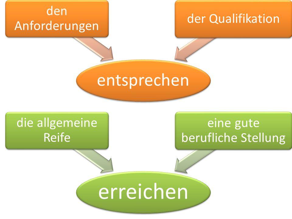 entsprechen den Anforderungen der Qualifikation erreichen die allgemeine Reife eine gute berufliche Stellung