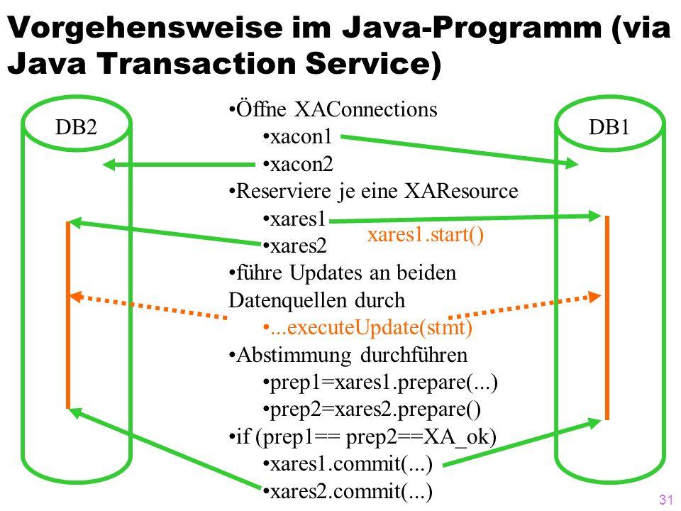 31 Vorgehensweise im Java-Programm (via Java Transaction Service) Öffne XAConnections xacon1 xacon2 Reserviere je eine XAResource xares1 xares2 führe