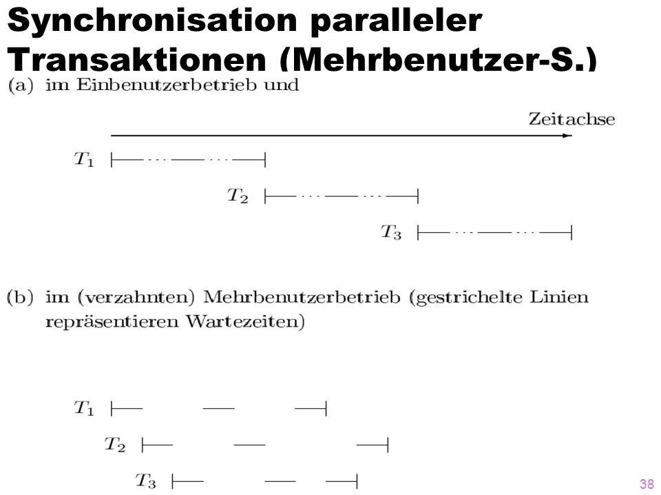 38 Synchronisation paralleler Transaktionen (Mehrbenutzer-S.) Korrektheitskriterium: Serialisierbarkeit