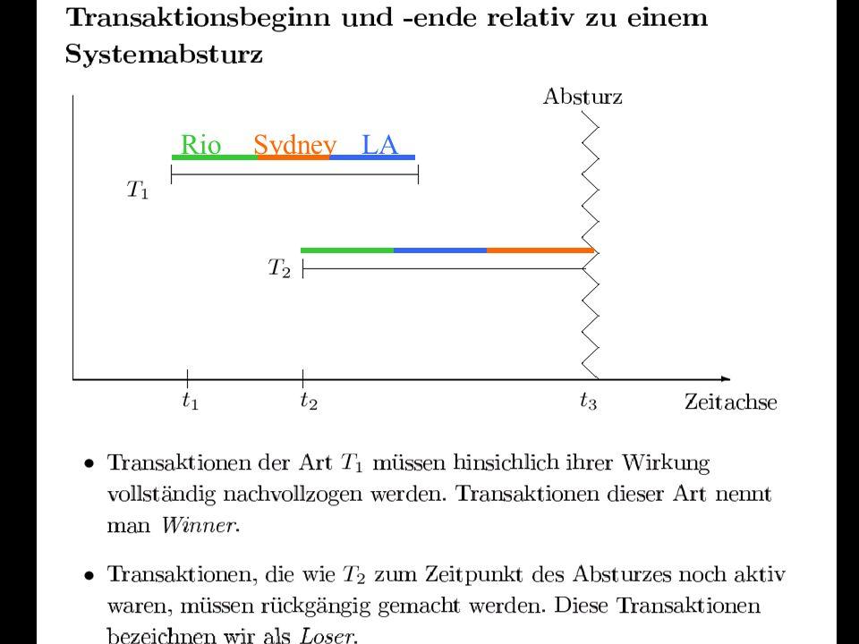 5 Log-Record wird für jede Änderungsoperation geschrieben before-image für das Undo after-image für das Redo