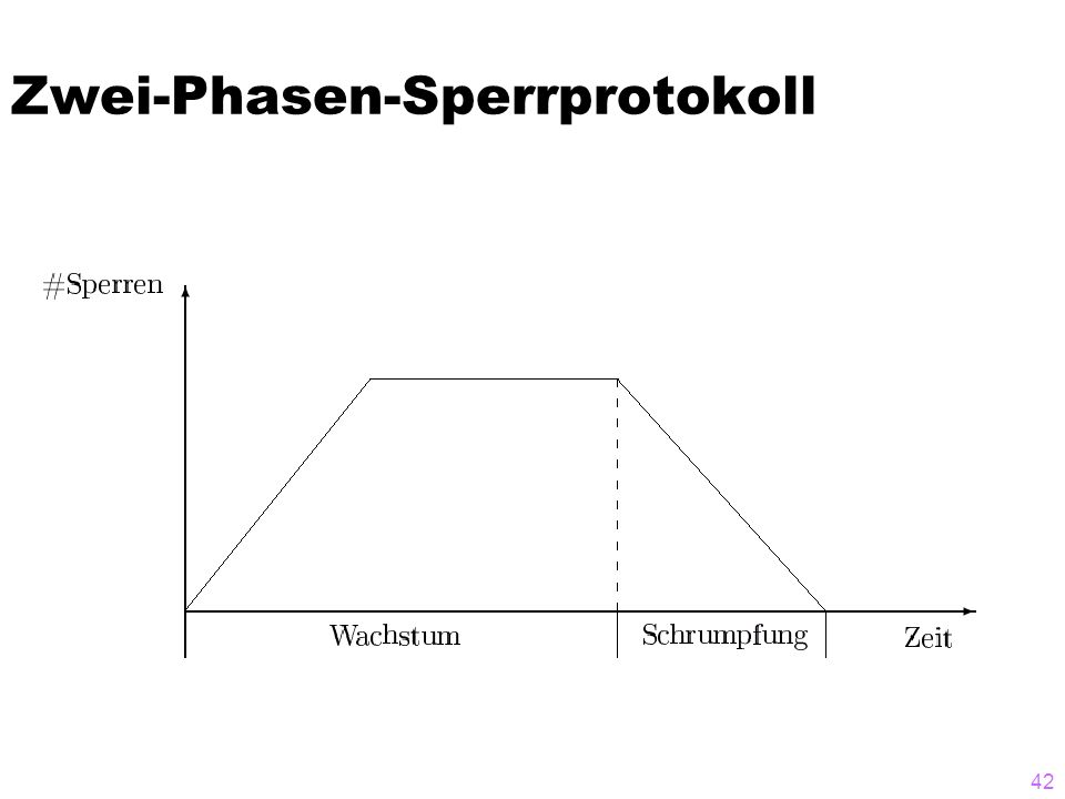 42 Zwei-Phasen-Sperrprotokoll
