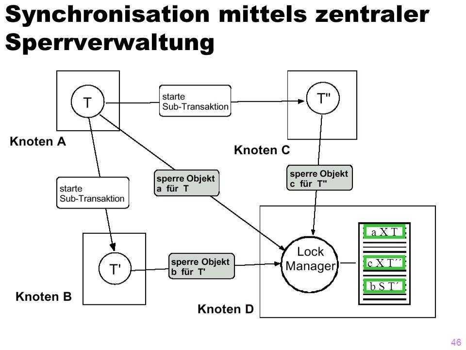 46 Synchronisation mittels zentraler Sperrverwaltung a X T c X T´´ b S T´