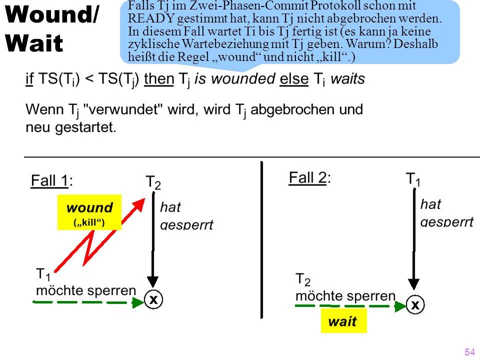 54 Wound/ Wait Falls Tj im Zwei-Phasen-Commit Protokoll schon mit READY gestimmt hat, kann Tj nicht abgebrochen werden. In diesem Fall wartet Ti bis T