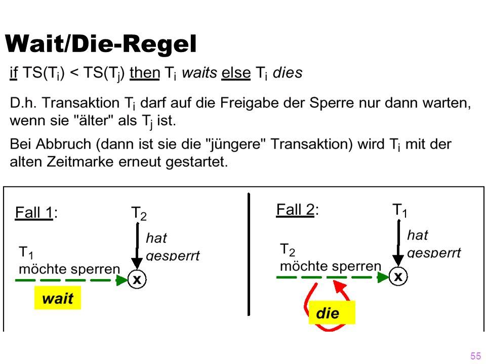 55 Wait/Die-Regel