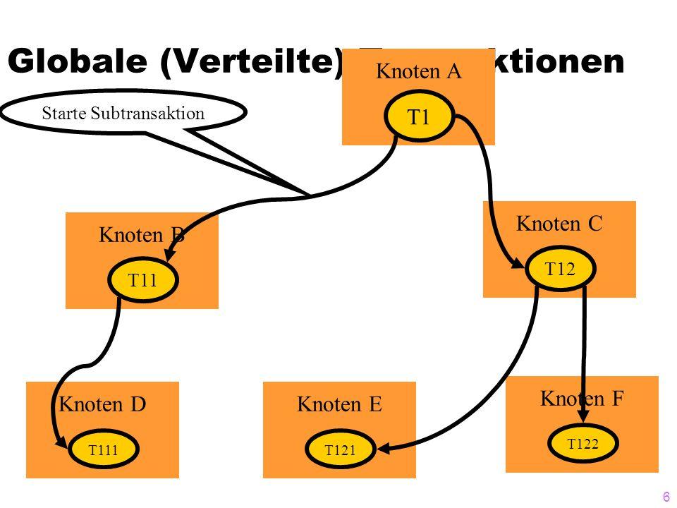 57 Zeitstempel-basierende Synchronisation TAs werden à priori gemäß ihres BOT-Zeitpunkts geordnet Äquivalenter serieller Schedule entspricht dann der BOT- Reihung schwarz vor violett vor rot vor grün Wenn eine alte TA zu spät zu einem Datum kommt (jüngere war vorher da), muss sie zurückgesetzt werden Beim 2PL wird die Reihung zweier TA dynamisch erst zum Zeitpunkt des ersten Konflikts vorgenommen Sperrenhalter vor Sperrenanforderer