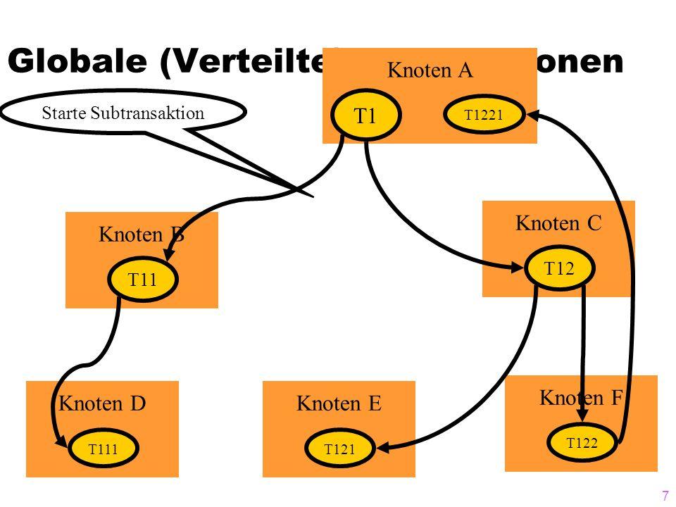 8 Knoten C T13 Knoten F T15 Knoten E T14 Knoten D T12 Flache TA-Graphen bei vollständigem Allokations-Wissen Knoten A T1 Knoten B T11 Starte Subtransaktion