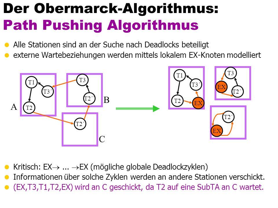 70 Der Obermarck-Algorithmus: Path Pushing Algorithmus Alle Stationen sind an der Suche nach Deadlocks beteiligt externe Wartebeziehungen werden mitte