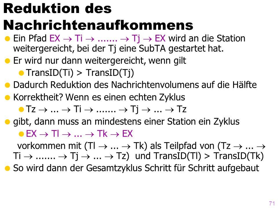 71 Reduktion des Nachrichtenaufkommens Ein Pfad EX Ti....... Tj EX wird an die Station weitergereicht, bei der Tj eine SubTA gestartet hat. Er wird nu
