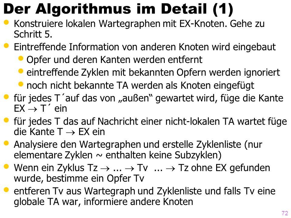 72 Der Algorithmus im Detail (1) Konstruiere lokalen Wartegraphen mit EX-Knoten. Gehe zu Schritt 5. Eintreffende Information von anderen Knoten wird e
