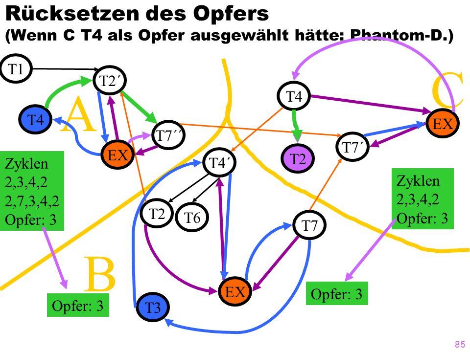 85 C B Rücksetzen des Opfers (Wenn C T4 als Opfer ausgewählt hätte: Phantom-D.) T1 T2´ T7´´ T4 T7´ T7 T4´ T2 T6 A EX T3 T4 T2 Zyklen 2,3,4,2 2,7,3,4,2