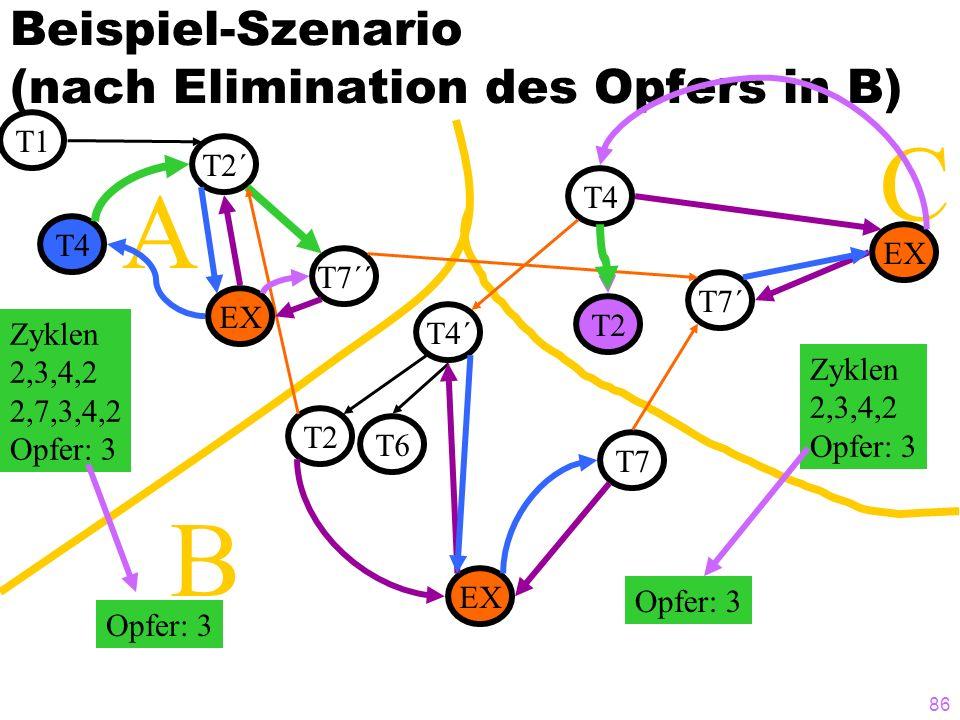 86 C B Beispiel-Szenario (nach Elimination des Opfers in B) T1 T2´ T7´´ T4 T7´ T7 T4´ T2 T6 A EX T4 T2 Zyklen 2,3,4,2 2,7,3,4,2 Opfer: 3 Zyklen 2,3,4,