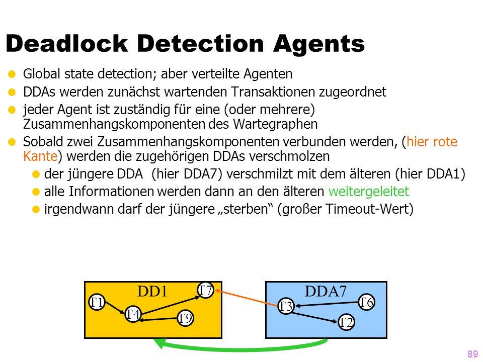 89 DDA7DD1 Deadlock Detection Agents Global state detection; aber verteilte Agenten DDAs werden zunächst wartenden Transaktionen zugeordnet jeder Agen