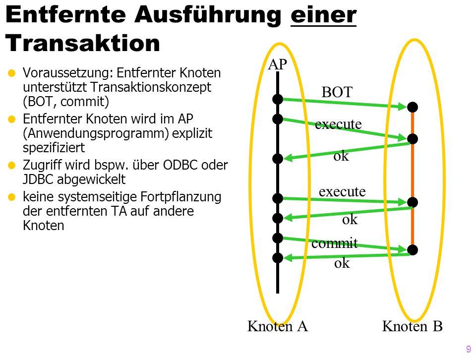 9 Entfernte Ausführung einer Transaktion Voraussetzung: Entfernter Knoten unterstützt Transaktionskonzept (BOT, commit) Entfernter Knoten wird im AP (