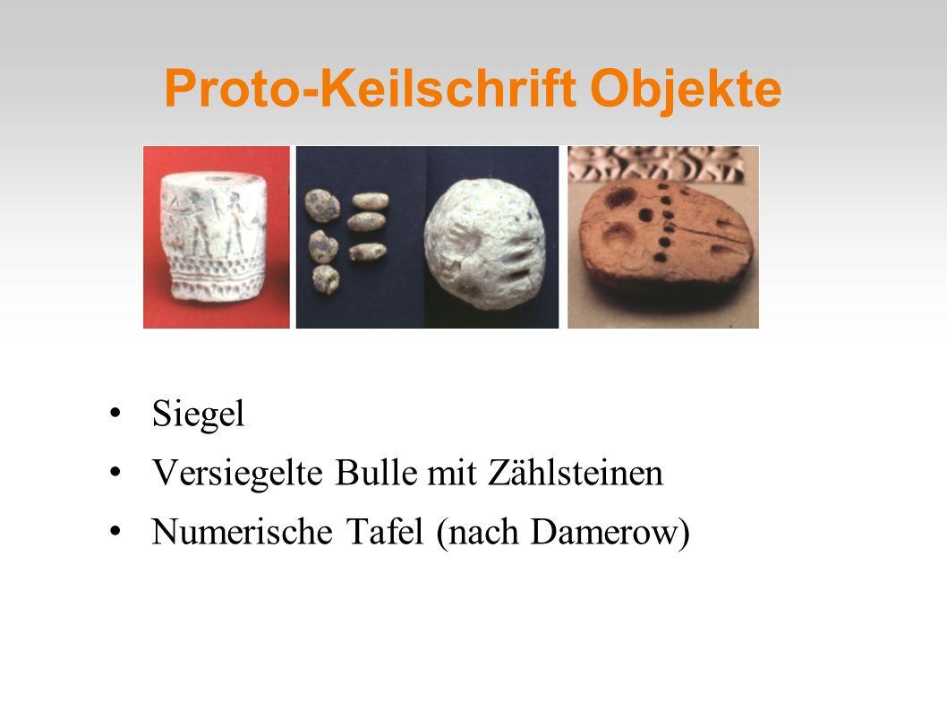 Proto-Keilschrift Objekte Siegel Versiegelte Bulle mit Zählsteinen Numerische Tafel (nach Damerow)