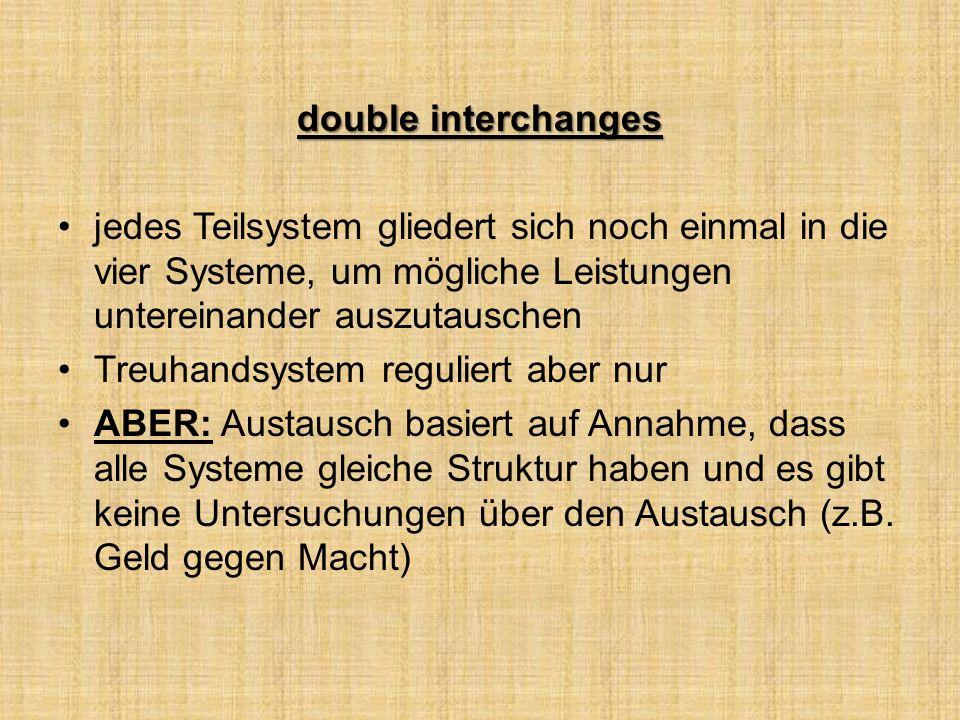 double interchanges jedes Teilsystem gliedert sich noch einmal in die vier Systeme, um mögliche Leistungen untereinander auszutauschen Treuhandsystem reguliert aber nur ABER: Austausch basiert auf Annahme, dass alle Systeme gleiche Struktur haben und es gibt keine Untersuchungen über den Austausch (z.B.