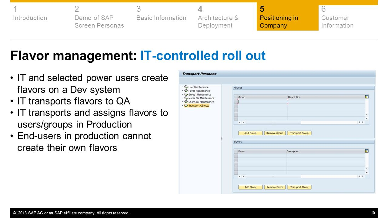 ©2013 SAP AG or an SAP affiliate company. All rights reserved.10 IT and selected power users create flavors on a Dev system IT transports flavors to Q