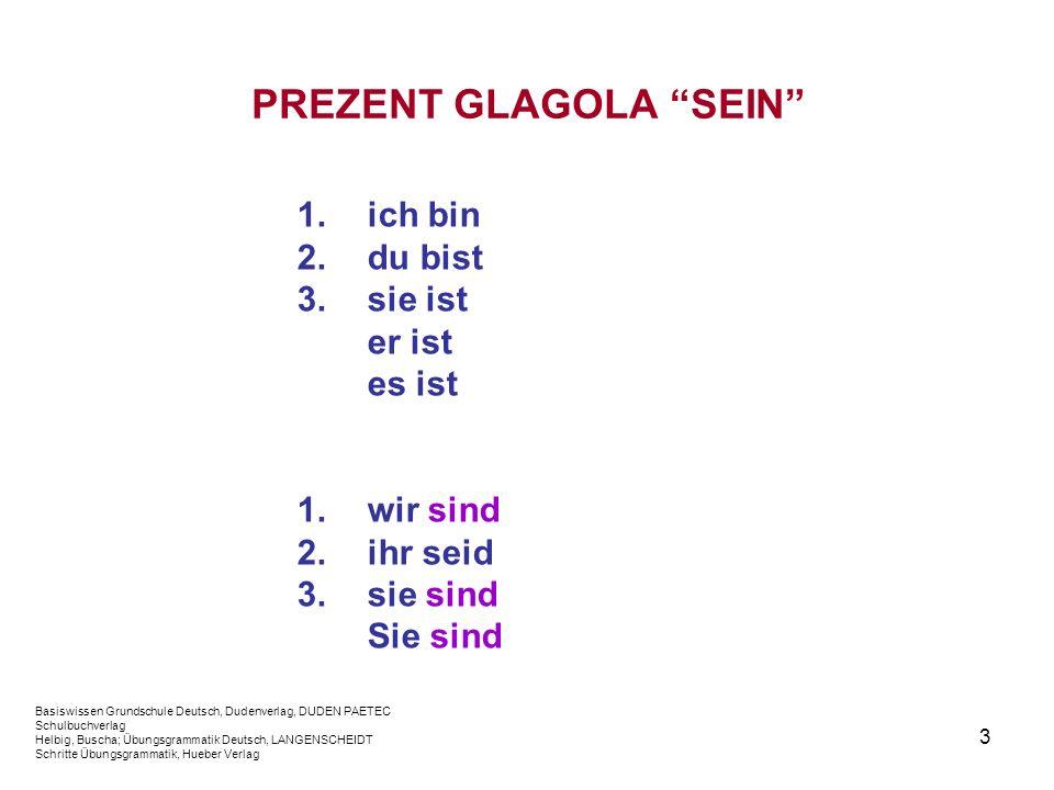 3 PREZENT GLAGOLA SEIN 1.ich bin 2.du bist 3.sie ist er ist es ist 1.wir sind 2.ihr seid 3.sie sind Sie sind Basiswissen Grundschule Deutsch, Dudenver