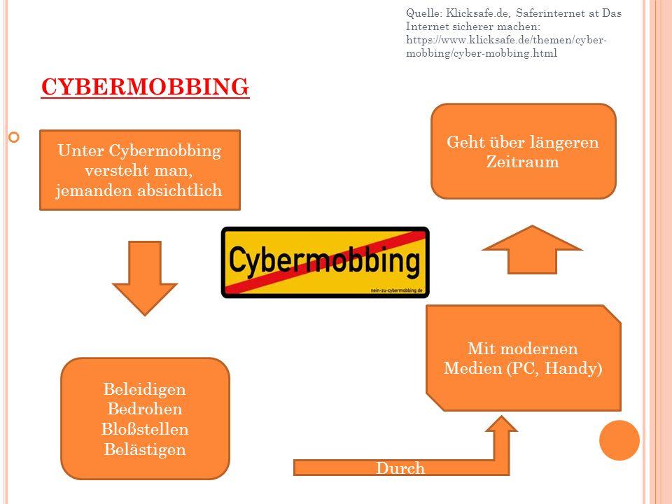 CYBERMOBBING Quelle: Klicksafe.de, Saferinternet at Das Internet sicherer machen: https://www.klicksafe.de/themen/cyber- mobbing/cyber-mobbing.html Un