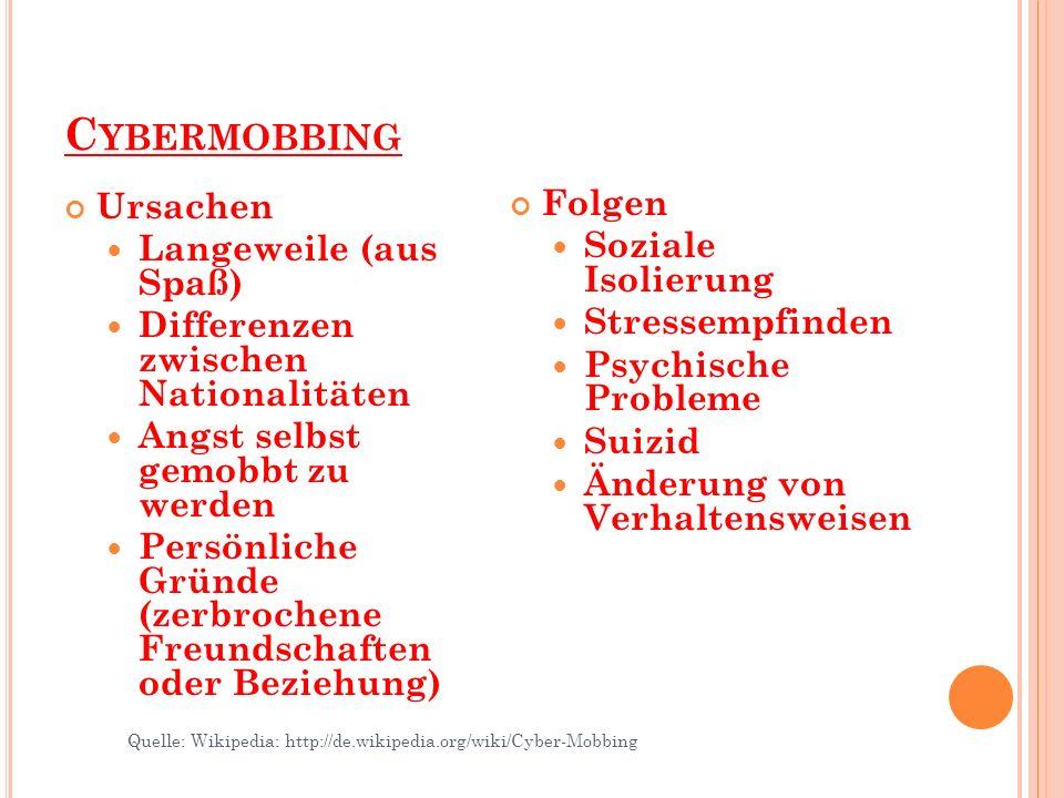 C YBERMOBBING Ursachen Langeweile (aus Spaß) Differenzen zwischen Nationalitäten Angst selbst gemobbt zu werden Persönliche Gründe (zerbrochene Freundschaften oder Beziehung) Folgen Soziale Isolierung Stressempfinden Psychische Probleme Suizid Änderung von Verhaltensweisen Quelle: Wikipedia: http://de.wikipedia.org/wiki/Cyber-Mobbing