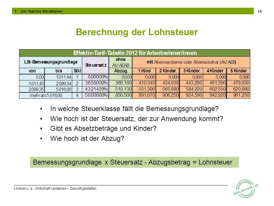 Lindner u. a.: Wirtschaft verstehen – Zukunft gestalten Berechnung der Lohnsteuer In welche Steuerklasse fällt die Bemessungsgrundlage? Wie hoch ist d