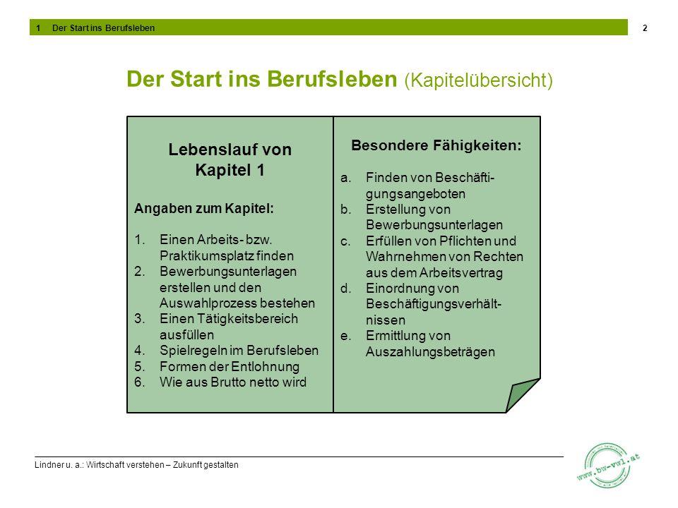 Lindner u. a.: Wirtschaft verstehen – Zukunft gestalten Der Start ins Berufsleben (Kapitelübersicht) 2 1 Der Start ins Berufsleben Besondere Fähigkeit