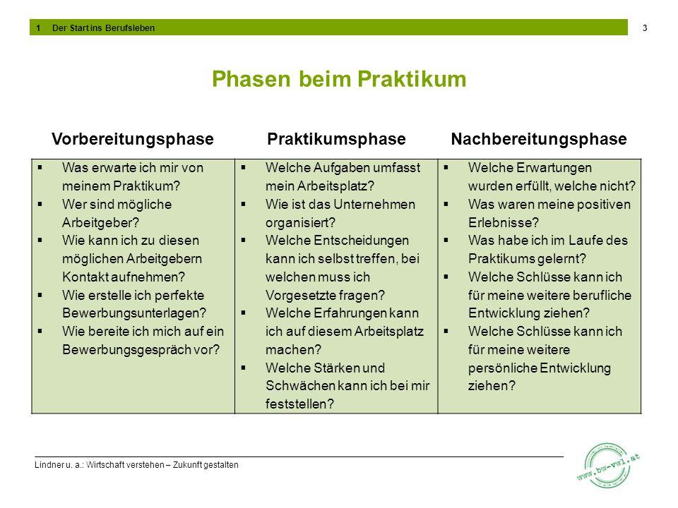 Lindner u. a.: Wirtschaft verstehen – Zukunft gestalten Phasen beim Praktikum 3 VorbereitungsphasePraktikumsphaseNachbereitungsphase Was erwarte ich m